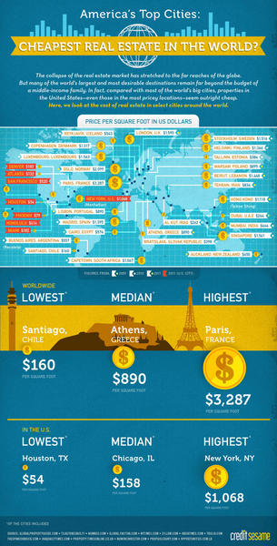 Name:  cs-global-real-estate-full.jpg Views: 1521 Size:  58.8 KB